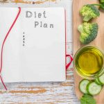 plan de régime